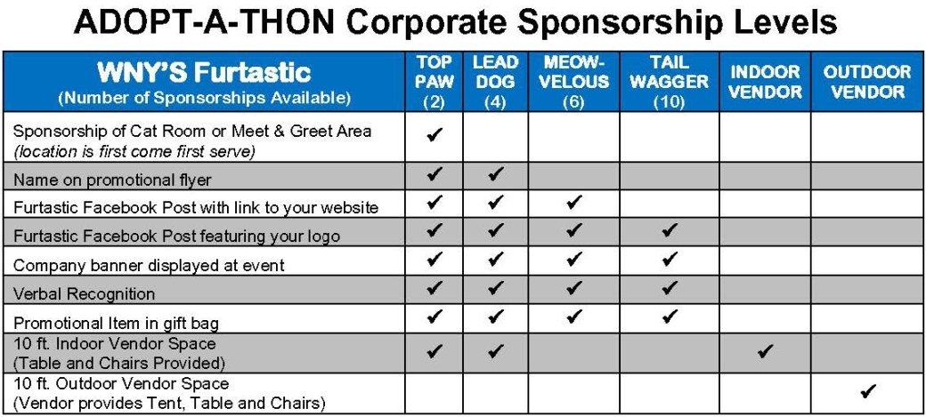 Furtastic Sponsorship Matrix-ONLY